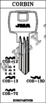 Заготовка за секретен ключ от key.bg