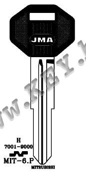 Заготовки за автоключове с пластмаса от key.bg