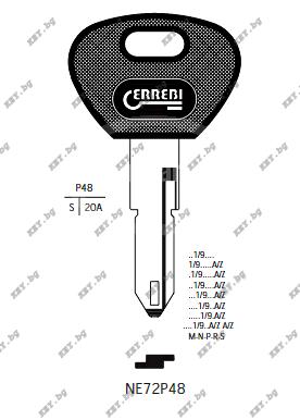 автомобилен ключ без чип за рено, пежо от key.bg
