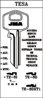 Секретен ключ за ключалка TESA