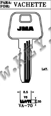 Заготовка за секретен специален ключ от key.bg